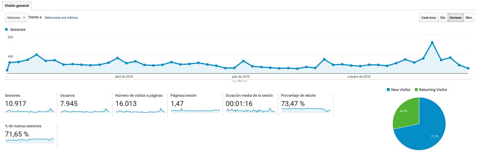 analytics_16