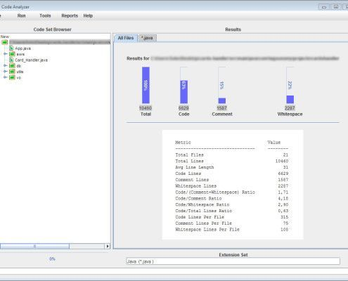 Análisis de proyecto con Code Analyzer