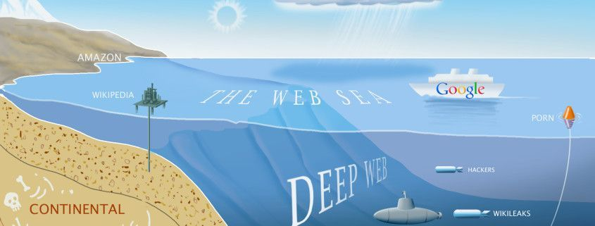 La Deep Web como fondo de un gran océano